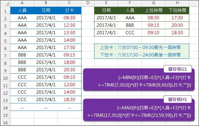 Excel-依打卡時間清單找出上班和下班時間(TIME,陣列公式)