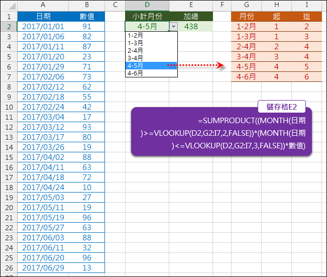 Excel-利用下拉式清單計算多個月份的小計(SUMPRODUCT,VLOOKUP)