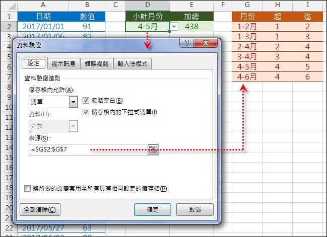 Excel-利用下拉式清單計算多個月份的小計(SUMPRODUCT,VLOOKUP)