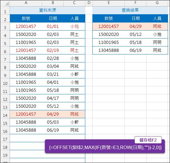 Excel-資料重覆取最後一個(OFFSET,ROW)