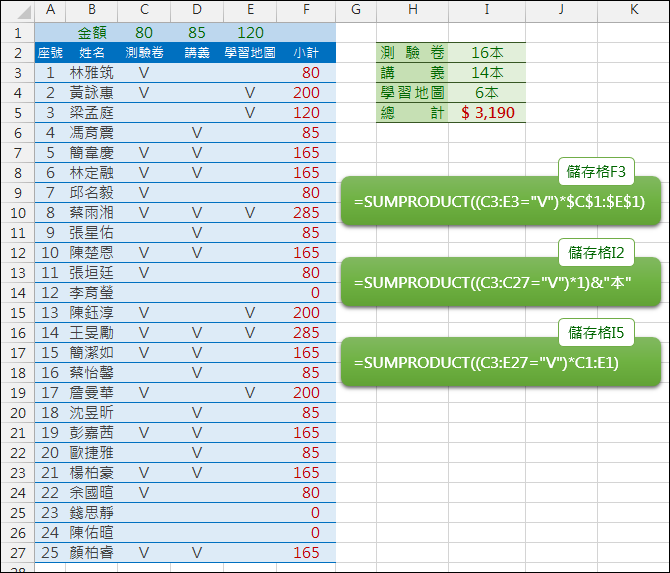 Excel-多人多項的金額統計(SUMPRODUCT練習)2