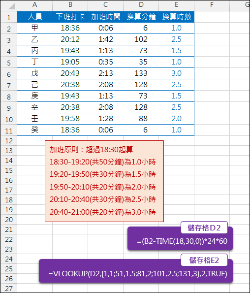 Excel-計算加班時數(TIME,VLOOKUP)