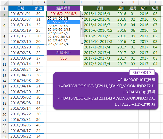 Excel-利用下拉式清單動態計算合於起迄年月的總和(SUMPRODUCT,VLOOKUP,DATE,MID)