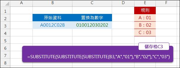 Excel-大量置換英文字為數字及如何產生公式(SUBSTITUE)