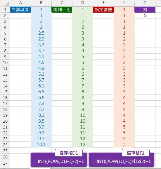 Excel-產生重覆數字的數列(ROW,INT)