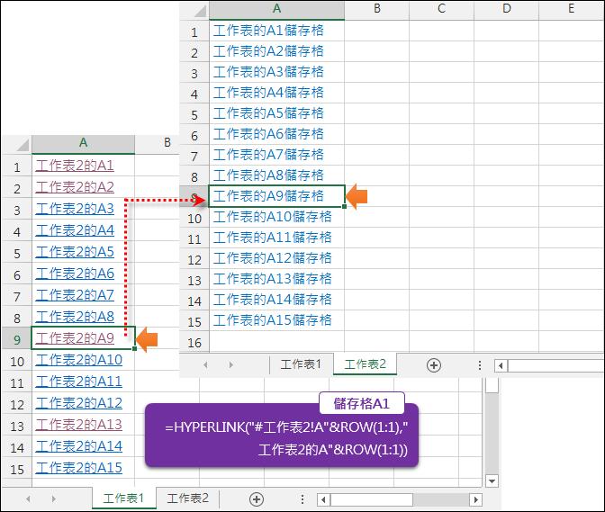 Excel-大量產生連結到另一個工作表的超連結(HYPERLINK)