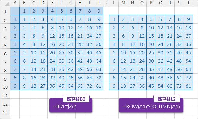 Excel-認識ROW,COLUMN函數