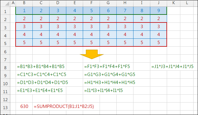 Excel-認識SUMPRODUCT函數`
