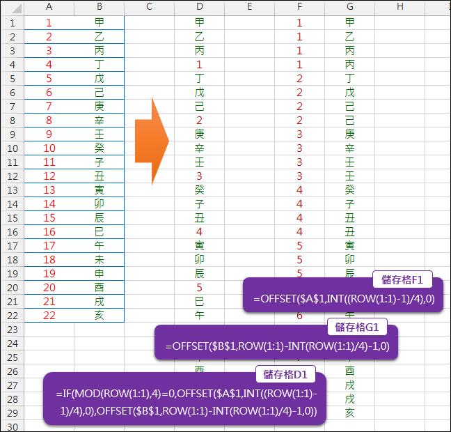 Excel-資料交錯排列組合(OFFSET,INT,MOD)