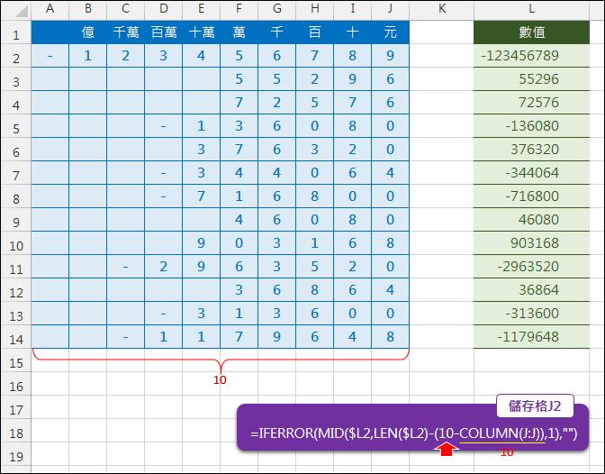 Excel-將數值中每一個位元的數字填入對應的儲存格(MID,LEN,COLUMN)