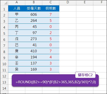 Excel-計算休假天數