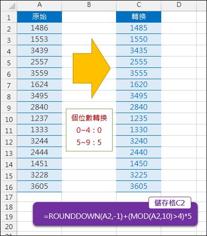 Excel-依規則轉換數字的個位數(ROUNDDOWN,MOD)