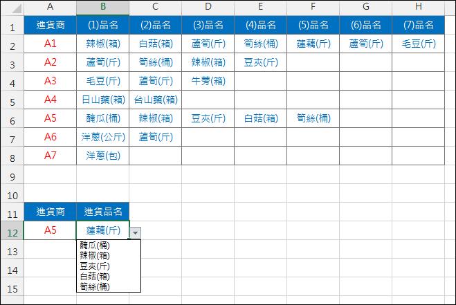 Excel-產生動態的下拉式清單內容(資料驗證,INDIRECT,OFFSET,COUNTA)
