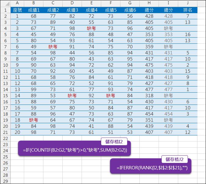 Excel-缺考者的總分不列入排名(COUNTIF,IFERROR,RANK)