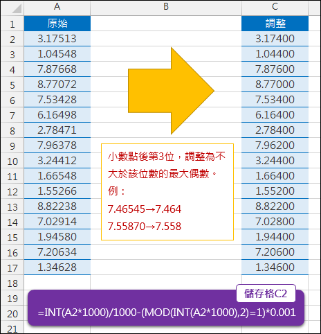 Excel-調整小數點後特定位數為偶數/奇數(INT,MOD)