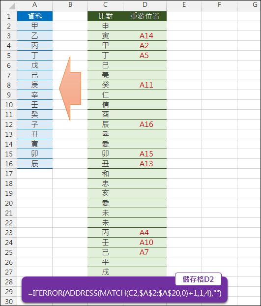 Excel-兩個清單比對後傳回重覆者的位址(MATCH,ADDRESS)