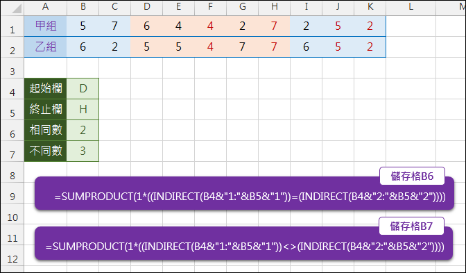 Excel-比對二組資料在指定起始和終止欄位內計算相同個數(SUMPRODUCT,INDIRECT)