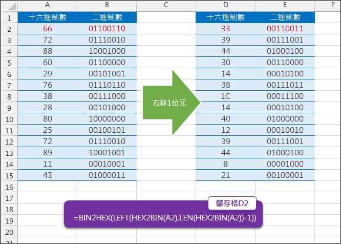 Excel-將十六進制數右移1位元(BIN2HEX,HEX2BIN,LEN)