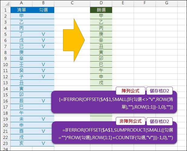 Excel-列出篩選和不篩選項目的清單(陣列公式和非陣列公式)(SUMPRODUCT,OFFSET)