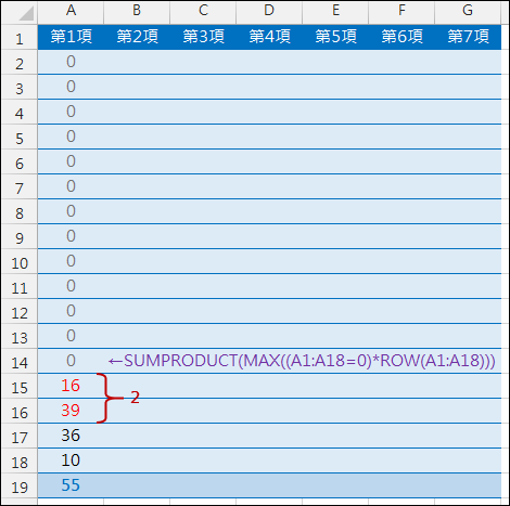 Excel-找出連續0之後的2個數予以加總(SUMPRODUCT,OFFSET)