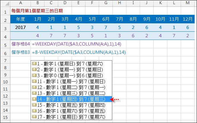 Excel-找出一年中每個月的第一個星期六(WEEKDAY,DATE)