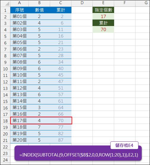 Excel-指定數值清單中累計至第幾個(SUBTOTAL,OFFSET,INDEX)