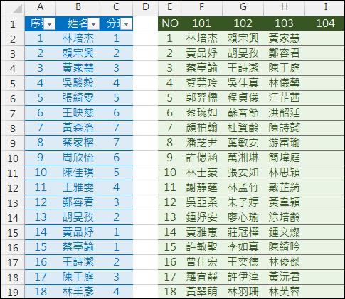 Excel-執行S型分班(INT,MOD,OFFSET,COLUMN)