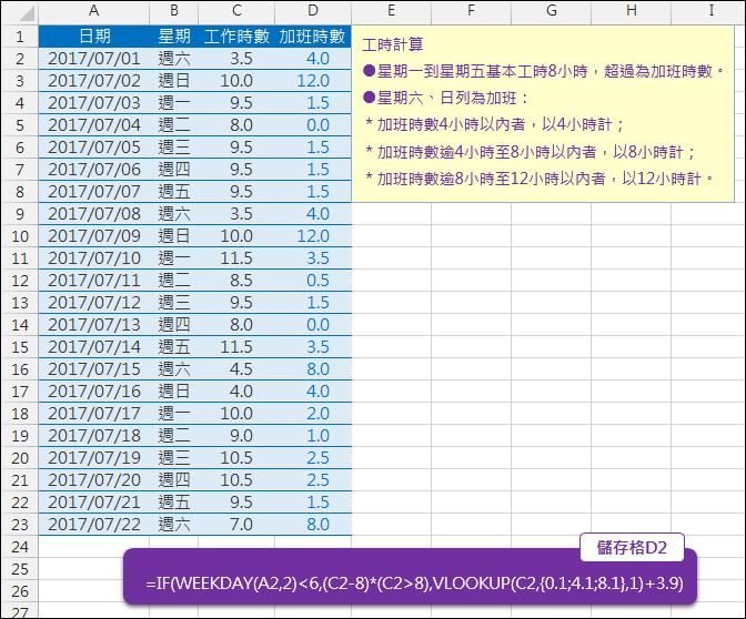 Excel-分別計算平時和假日加班時數(WEEKDAY,VLOOKUP)