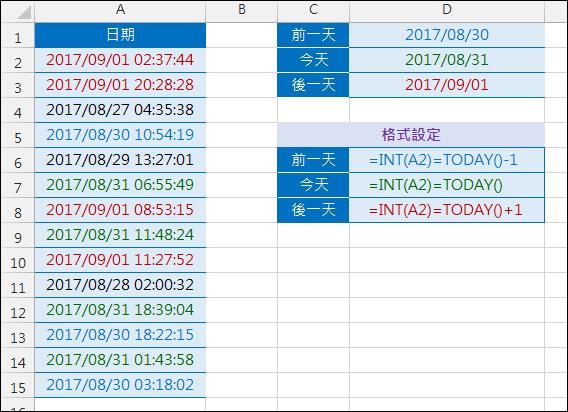 Excel-將今天、前一天、後一天顯示不同色彩(設定格式化的條件)