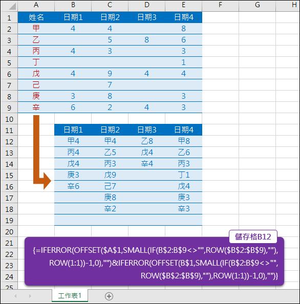 Excel-表格資料重組(OFFSET,SMALL,ROW,陣列公式)