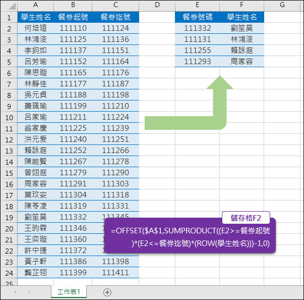 Excel-依數值區間找尋對應姓名(SUMPRODUCT,ROW,OFFSET)