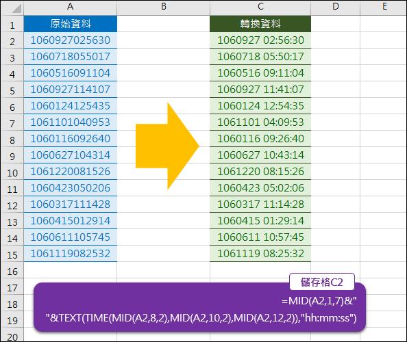 Excel-轉換日期時間的格式(TEXT,TIME,MID)