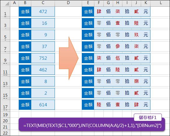 Excel-將數字金額轉換為國字金額(TEXT,MID,COLUMN,INT)