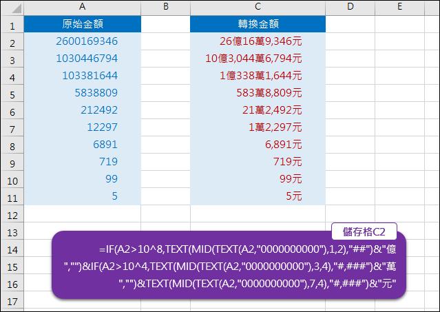 調整金額顯示格式(TEXT,MID)