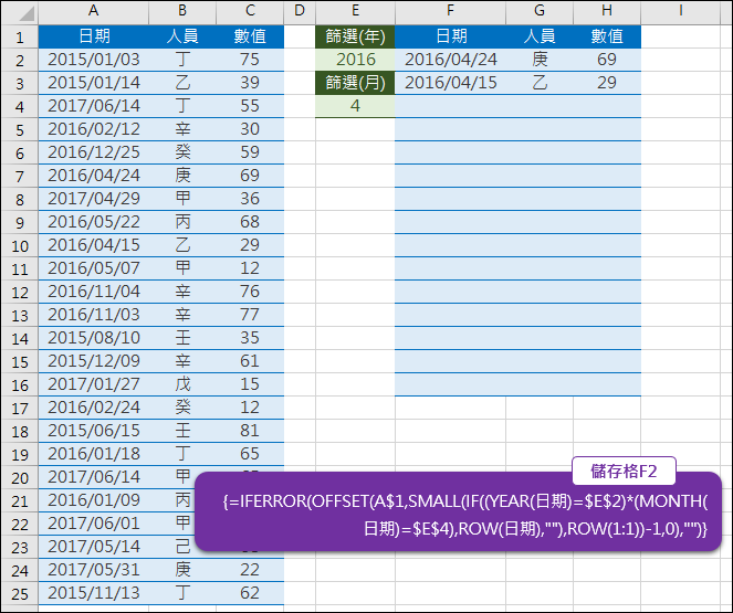Excel-Excel-由原始清單中挑出符合指定內容的清單(ROW,SMALL,OFFSET,YEAR,MONTH)