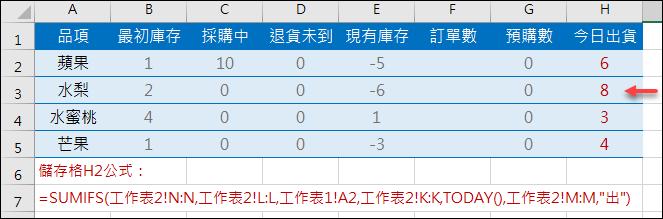 Excel-公式中使用範圍過大的儲存格範圍導致公式運算結果出錯,該如何解決?
