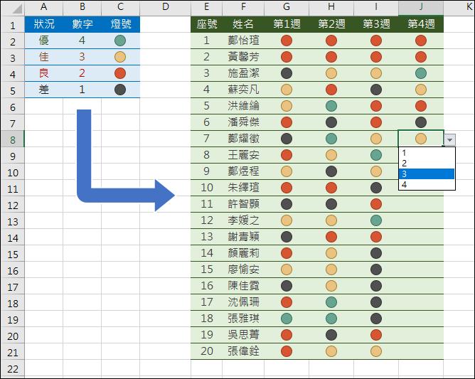 Excel-以符號代替數字來呈現學生的學習表現(格式化的條件設定)