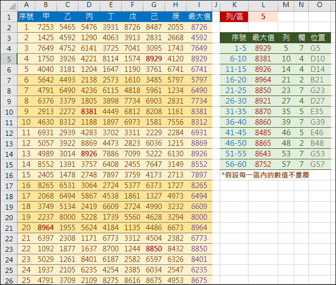 Excel-分區查詢最大值所在的儲存格位址(ROW,MATCH,OFFSET,ADDRESS)