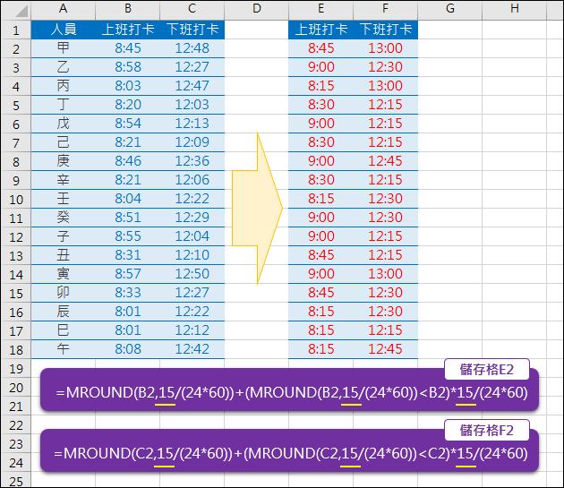 Excel-調整時間無條件進位至最近的15分鐘(MROUND)