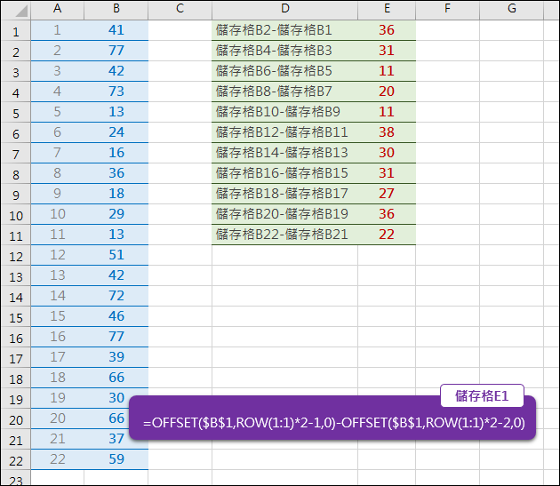 Excel-取出偶數列和奇數列相減(OFFSET,ROW)