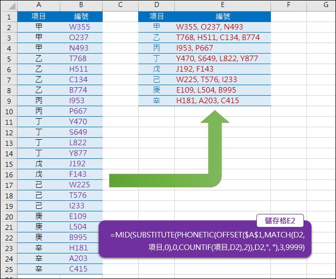 Excel-將符合條件的多個內容集合在一個儲存格(MATCH,OFFSET,SUBSTIITUE,COUNTIF)