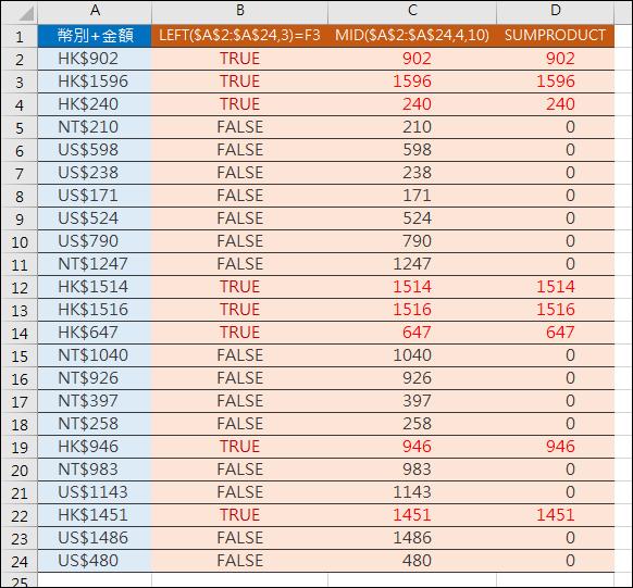 Excel-在幣別+金額的清單中計算各種幣別的小計(SUMPRODUCT,LEFT,MID)