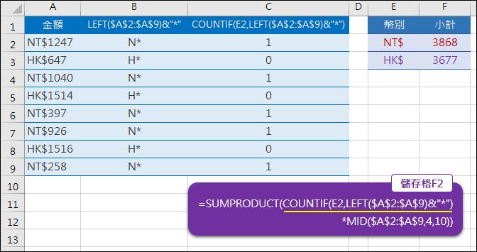 Excel-在幣別+金額的清單中計算各種幣別的小計2(COUNTIF)