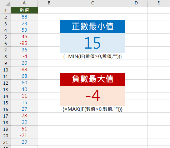 Excel-求正數最小值和負數最大值(陣列公式)