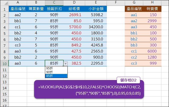 Excel-依抽籤折扣數計算價錢(VLOOKUP,CHOOSE,MATCH)