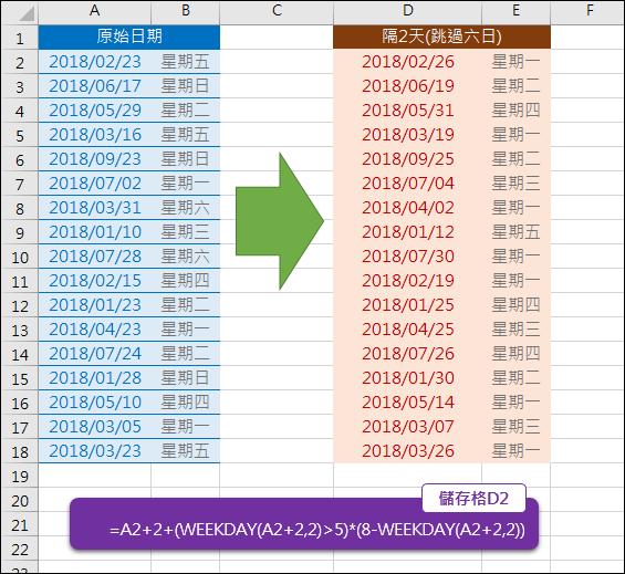 Excel-計算隔2天日期並跳過星期六日(WEEKDAY)