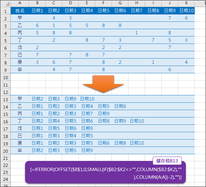 Excel-根據同一欄有資料的儲存格對應標題依序顯示(OFFSET,COLUMN)