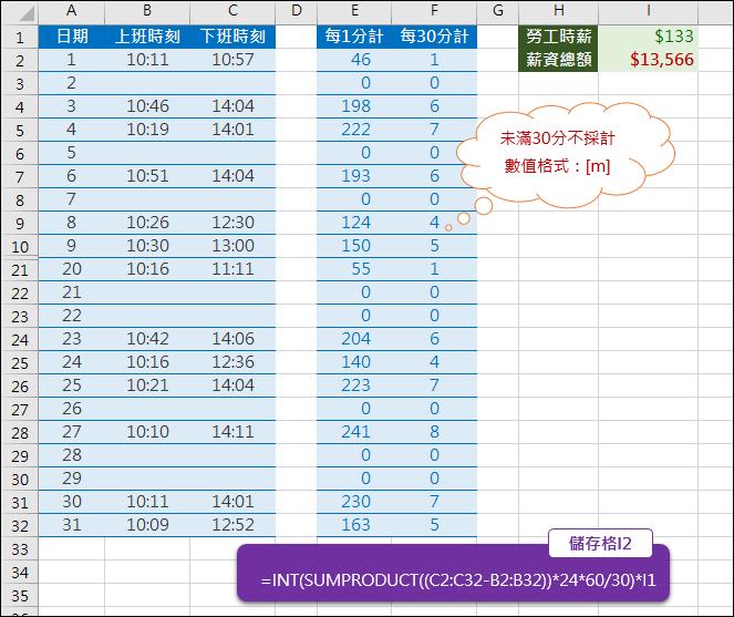 Excel-根據每日上、下班時間計算整月薪資(SUMPRODUCT,INT)