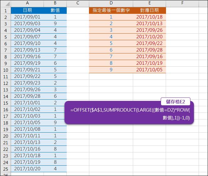 Excel-找出同一欄最後一個指定數字對應的日期(SUMPRODUCT,LARGE)