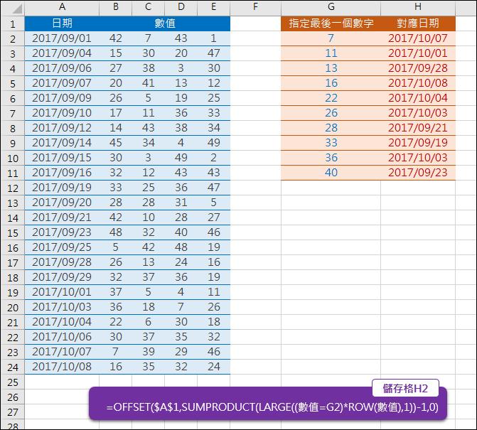 Excel-找出多欄最後一個指定數字對應的日期(SUMPRODUCT,LARGE)